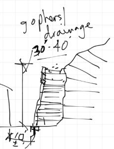 Sketch of Plans for Boulder Damage Remediation